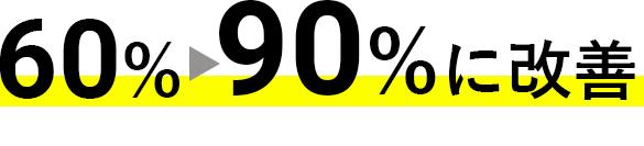 60%→90%に改善